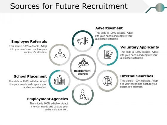 Sources For Future Recruitment Ppt PowerPoint Presentation Outline Maker