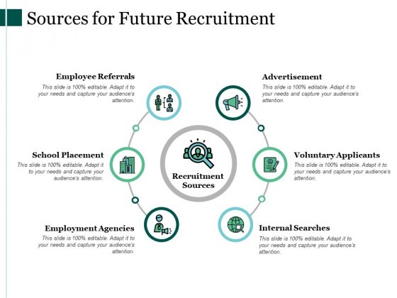 Sources For Future Recruitment Ppt PowerPoint Presentation Outline Visual Aids