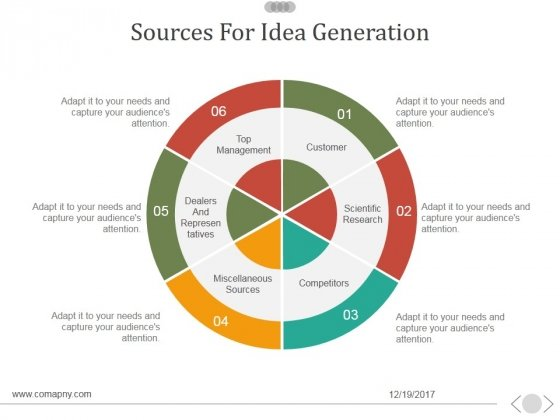 Sources For Idea Generation Ppt PowerPoint Presentation Backgrounds