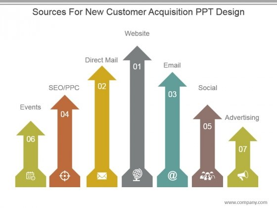 Sources For New Customer Acquisition Ppt Design