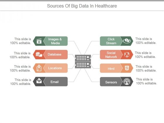 Sources Of Big Data In Healthcare Ppt PowerPoint Presentation Layout