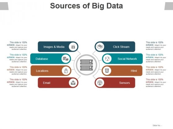 Sources Of Big Data Template 2 Ppt PowerPoint Presentation Layouts Picture