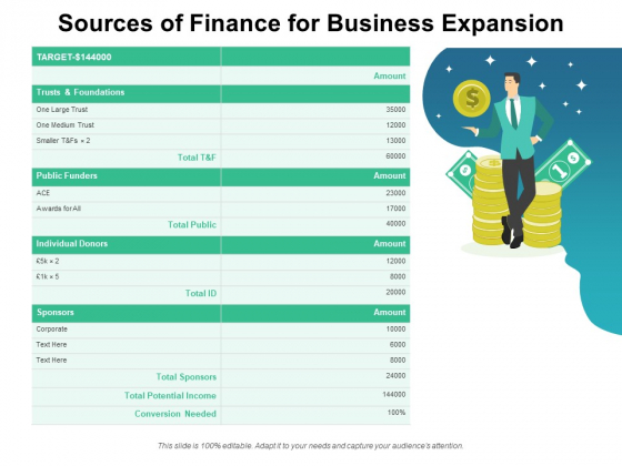 Sources Of Finance For Business Expansion Ppt PowerPoint Presentation Summary Graphics Download PDF