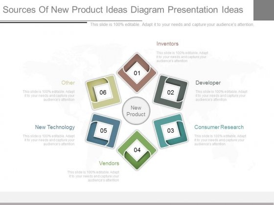 Sources Of New Product Ideas Diagram Presentation Ideas