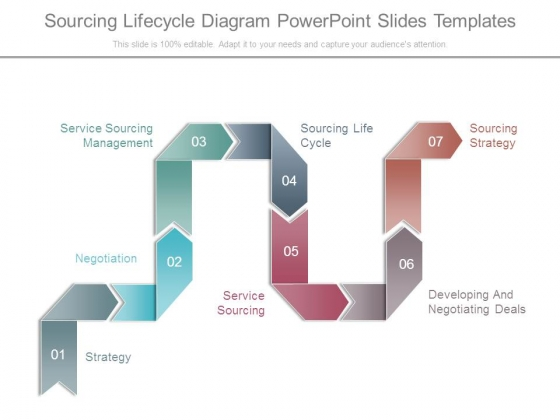Sourcing Lifecycle Diagram Powerpoint Slides Templates