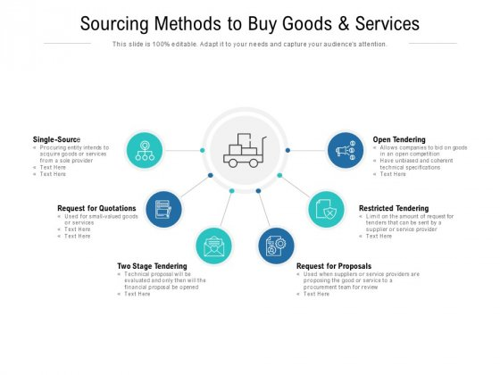 Sourcing Methods To Buy Goods And Services Ppt PowerPoint Presentation Summary Visual Aids