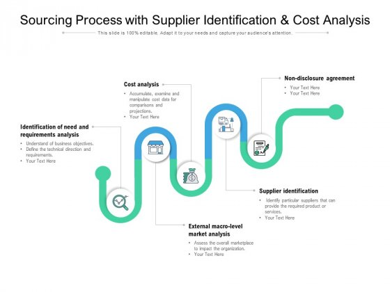 Sourcing Process With Supplier Identification And Cost Analysis Ppt PowerPoint Presentation Ideas Slides