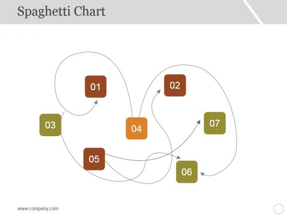 Spaghetti Chart Template 1 Ppt PowerPoint Presentation Slides Graphics Example