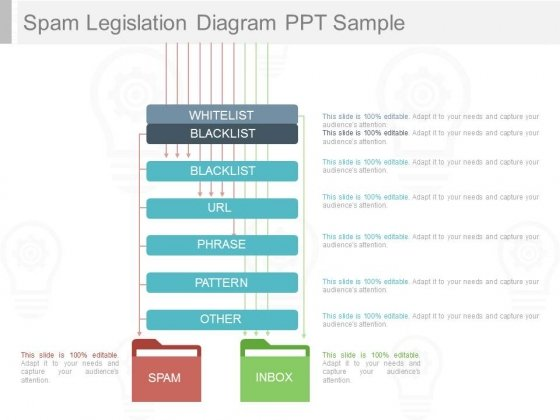 Spam Legislation Diagram Ppt Sample
