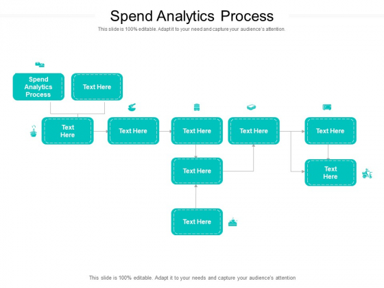 Spend Analytics Process Ppt PowerPoint Presentation Infographics Show Cpb Pdf