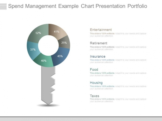 Spend Management Example Chart Presentation Portfolio