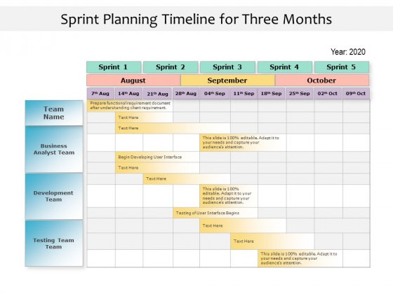 Sprint Planning Timeline For Three Months Ppt PowerPoint Presentation Model Infographic Template PDF