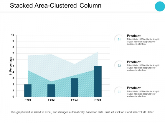 Stacked Area Clustered Column Finance Ppt PowerPoint Presentation Picture