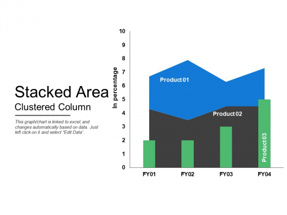 Stacked Area Clustered Column Ppt PowerPoint Presentation File Deck