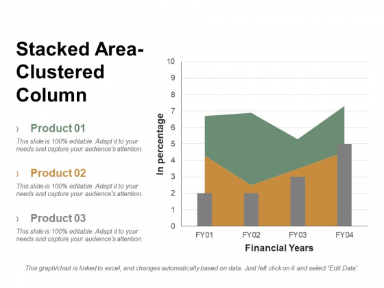Stacked Area Clustered Column Ppt PowerPoint Presentation Inspiration Slide Portrait