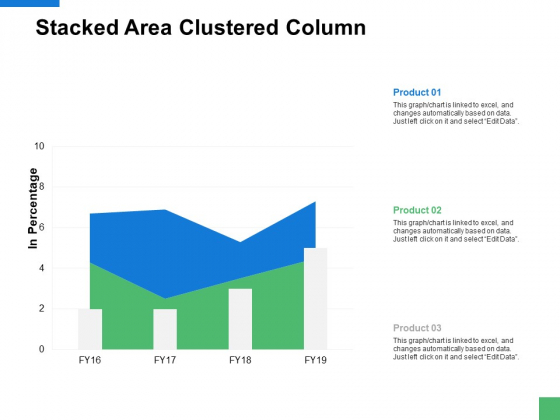 Stacked Area Clustered Column Ppt PowerPoint Presentation Layouts Example File
