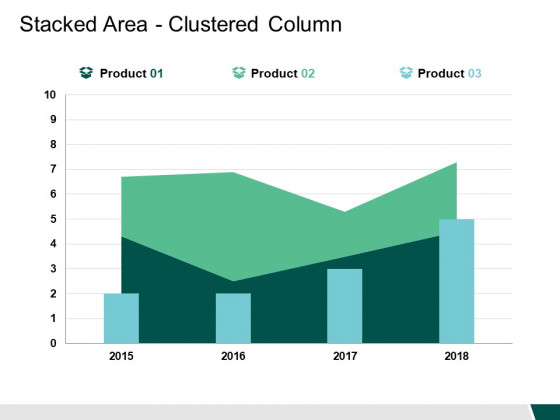Stacked Area Clustered Column Ppt PowerPoint Presentation Model Graphics Example