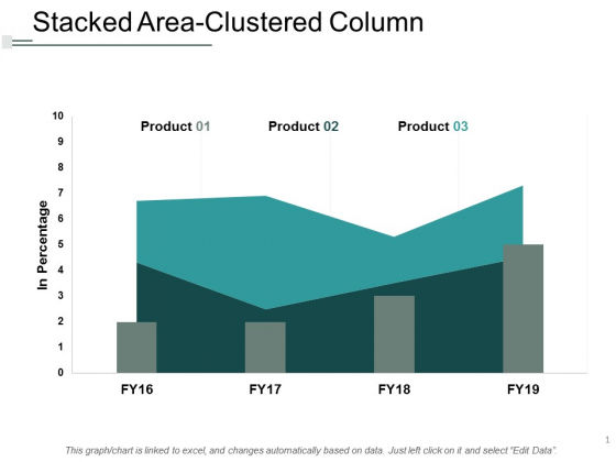 Stacked Area Clustered Column Ppt Powerpoint Presentation Portfolio Graphics Template