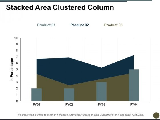 Stacked Area Clustered Column Ppt PowerPoint Presentation Professional Graphics