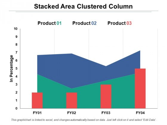 Stacked Area Clustered Column Ppt PowerPoint Presentation Professional Influencers