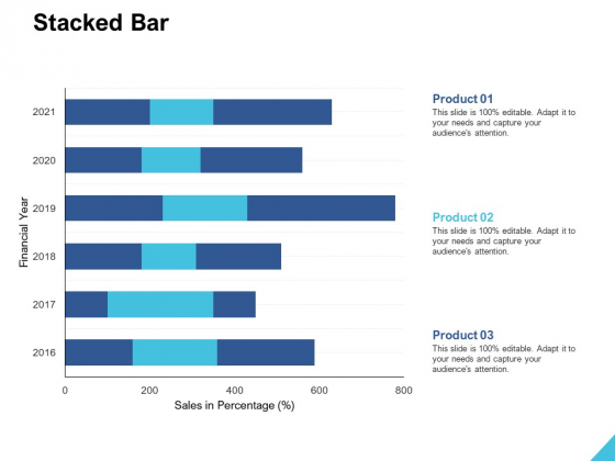 Stacked Bar Analysis Ppt PowerPoint Presentation Gallery Outline