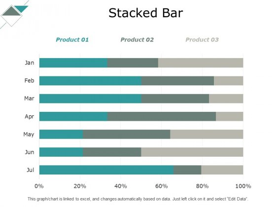 Stacked Bar Analysis Ppt PowerPoint Presentation Infographics Summary