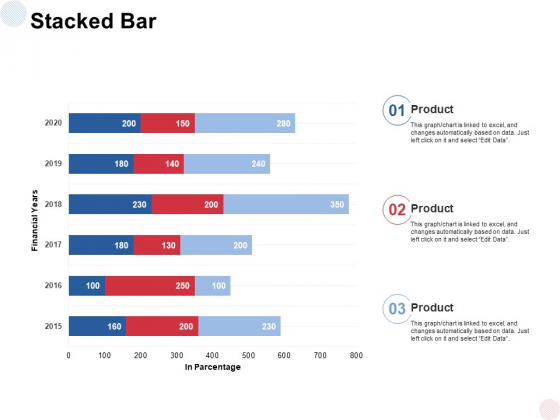 Stacked Bar Analysis Ppt PowerPoint Presentation Styles Graphics Template