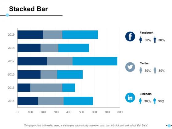 Stacked Bar Finance Icon Ppt PowerPoint Presentation Portfolio Tips