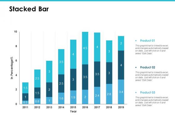 Stacked Bar Finance Marketing Ppt PowerPoint Presentation Portfolio Graphics Pictures