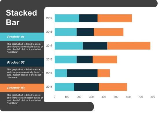 Stacked Bar Finance Marketing Ppt Powerpoint Presentation Summary Graphics