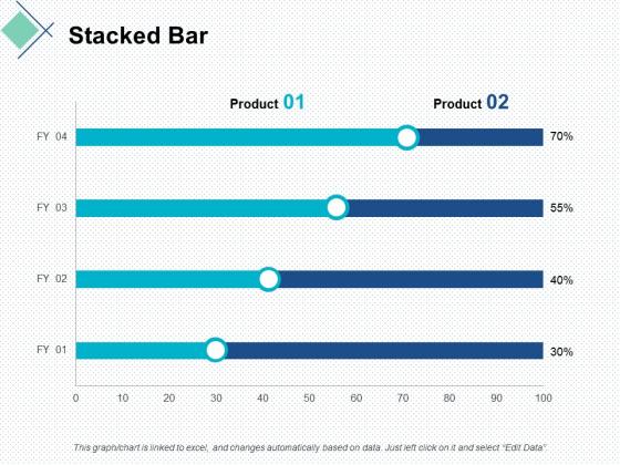 Stacked Bar Finance Ppt Powerpoint Presentation Portfolio Deck