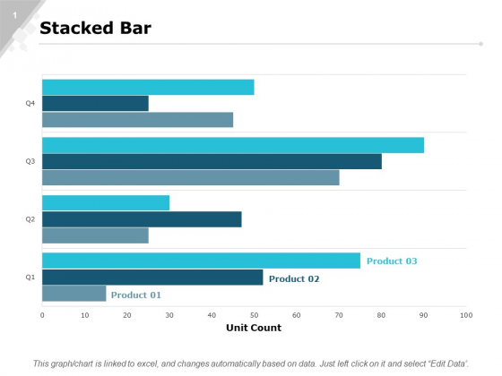 Stacked Bar Graph Ppt PowerPoint Presentation Inspiration Images