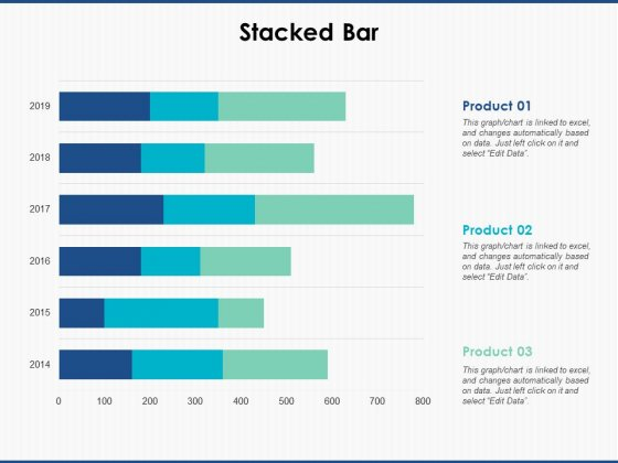 Stacked Bar Graph Ppt PowerPoint Presentation Layouts Inspiration