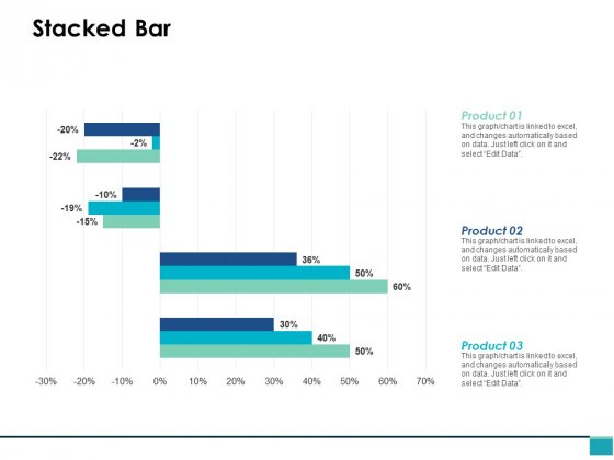 Stacked Bar Management Investment Ppt PowerPoint Presentation Sample