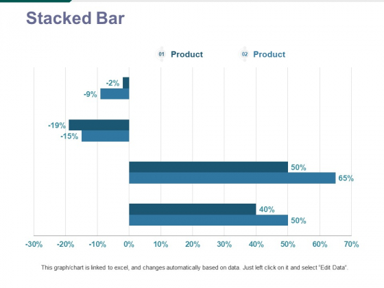 Stacked Bar Ppt PowerPoint Presentation Layouts Good