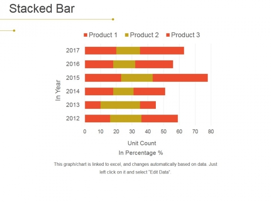 Stacked Bar Ppt PowerPoint Presentation Model Images