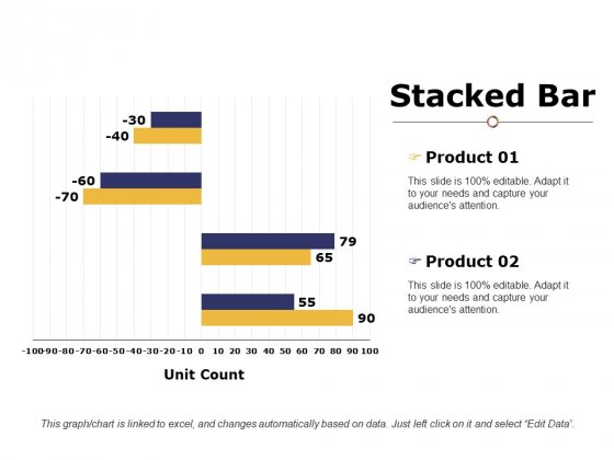 Stacked Bar Ppt PowerPoint Presentation Model Layouts