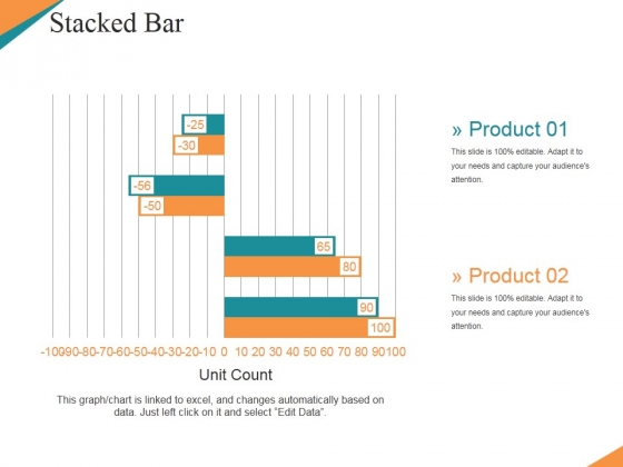 Stacked Bar Ppt PowerPoint Presentation Sample