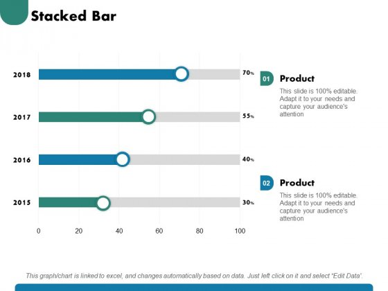 Stacked Bar Ppt PowerPoint Presentation Slides Demonstration