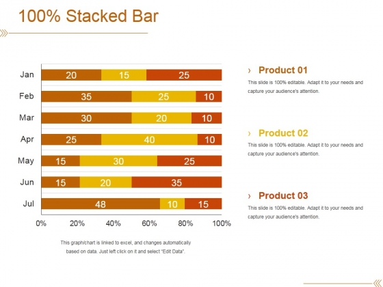 Stacked Bar Ppt PowerPoint Presentation Slides Show