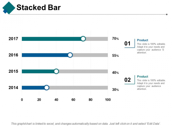 Stacked Bar Ppt PowerPoint Presentation Styles Ideas