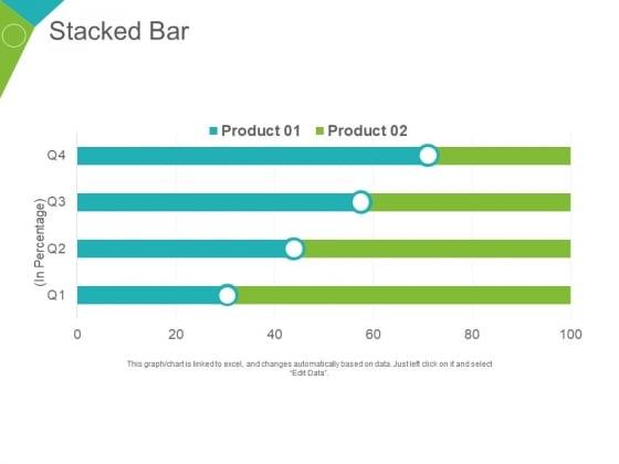 Stacked Bar Ppt PowerPoint Presentation Summary Portfolio