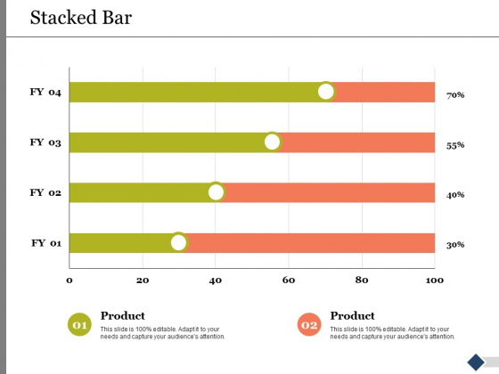 Stacked Bar Product Ppt PowerPoint Presentation Pictures Layout