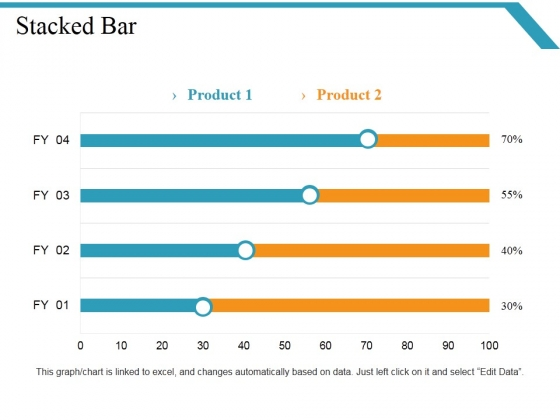 Stacked Bar Template Ppt PowerPoint Presentation Styles Show
