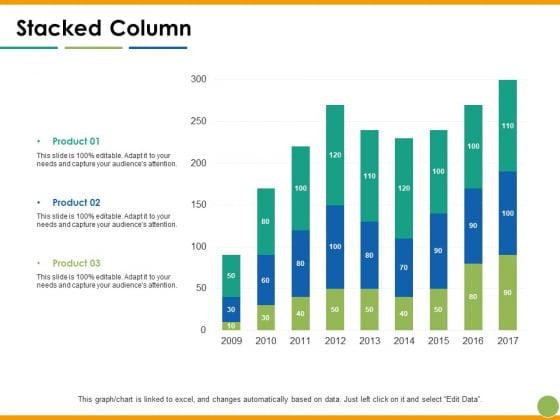 Stacked Column Capability Maturity Matrix Ppt PowerPoint Presentation Model Shapes
