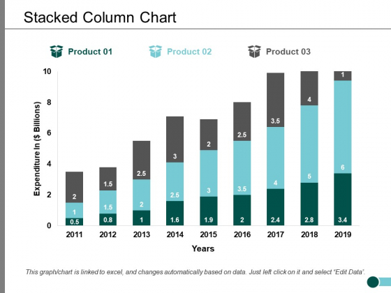 Stacked Column Chart Ppt PowerPoint Presentation Professional Show