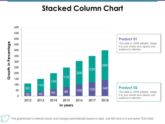 Stacked Column Chart Ppt PowerPoint Presentation Summary Gallery