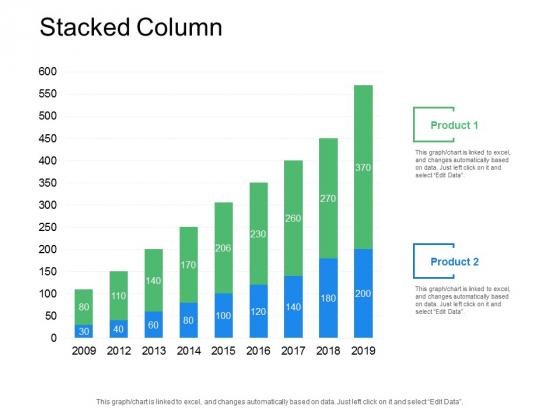 Stacked Column Finance Ppt Powerpoint Presentation Summary Background Designs