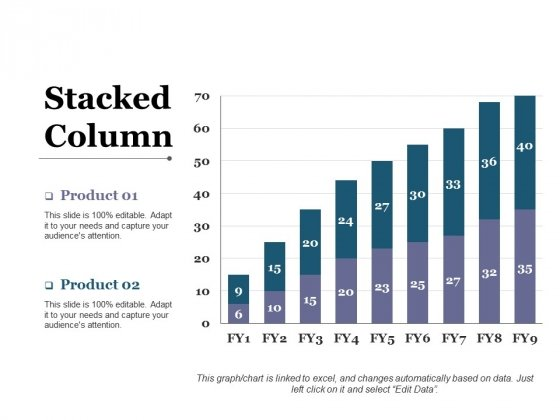 Stacked Column Ppt PowerPoint Presentation Ideas Maker