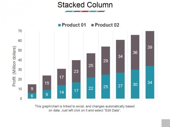 Stacked Column Ppt PowerPoint Presentation Professional Deck